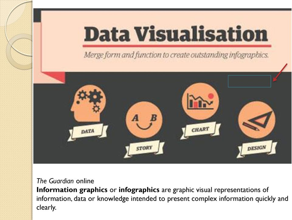 representations of information, data or