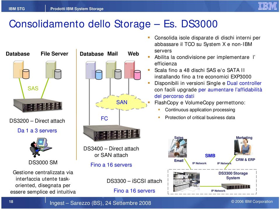 per implementare l efficienza Scala fino a 48 dischi SAS e/o SATA II installando fino a tre economici EXP3000 Disponibili in versioni Single e Dual controller con facili upgrade per aumentare l