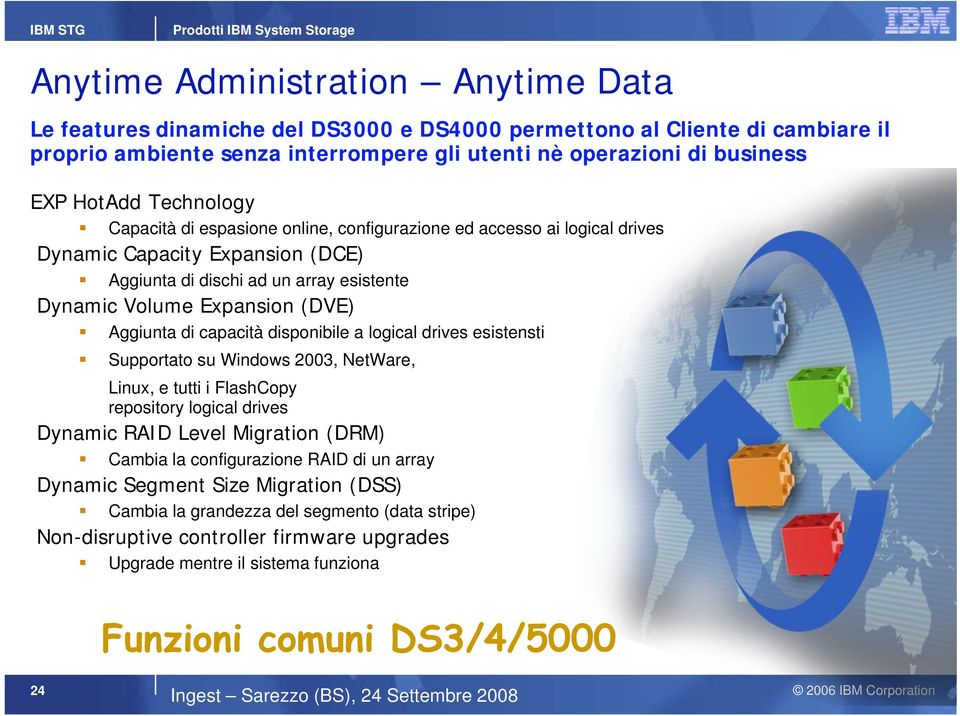 di capacità disponibile a logical drives esistensti Supportato su Windows 2003, NetWare, Linux, e tutti i FlashCopy repository logical drives Dynamic RAID Level Migration (DRM) Cambia la