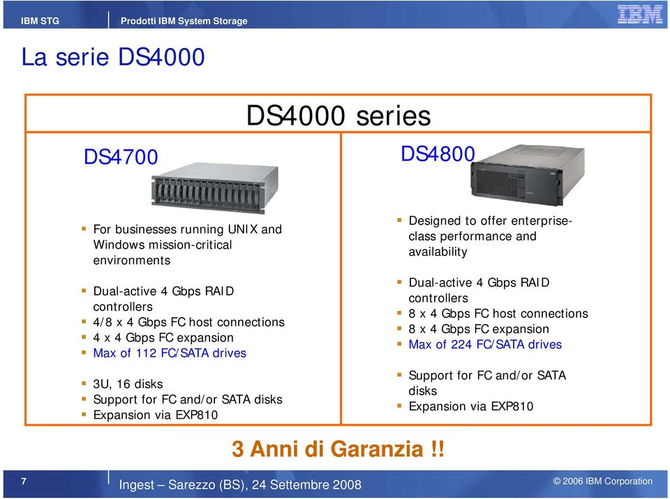disks Expansion via EXP810 Designed to offer enterpriseclass performance and availability Dual-active 4 Gbps RAID controllers 8 x 4 Gbps