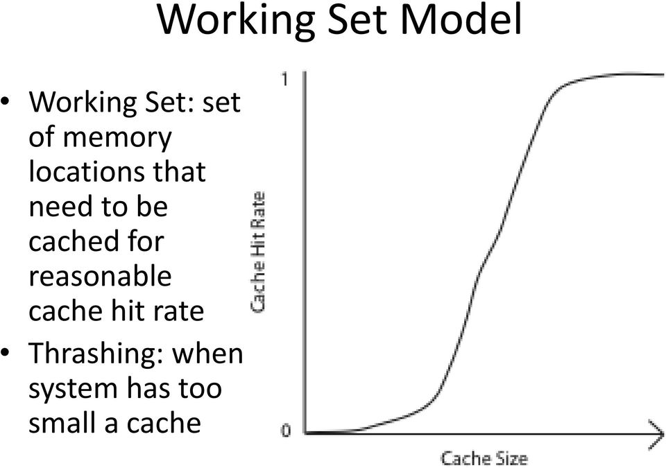 cache hit rate Thrashing: when system