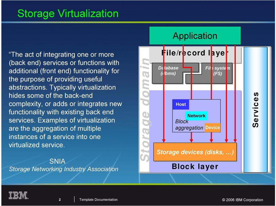 Typically virtualization hides some of the back-end complexity, or adds or integrates new functionality with existing back end services.