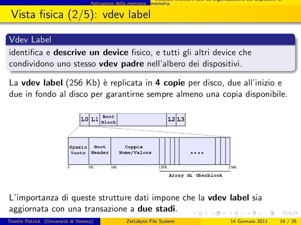 La vdev label (256 Kb) è replicata in 4 copie per disco, due all inizio e due in fondo al disco per garantirne sempre almeno una copia disponibile.