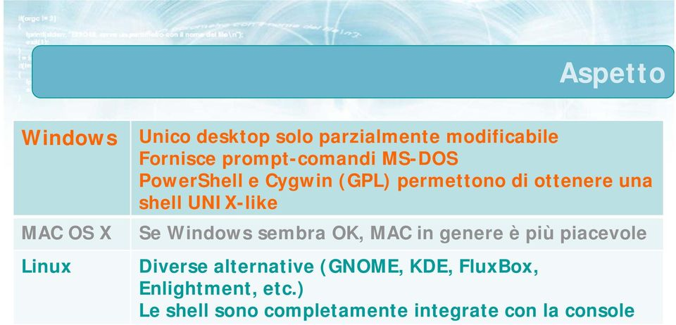 UNIX-like Se Windows sembra OK, MAC in genere è più piacevole Diverse alternative