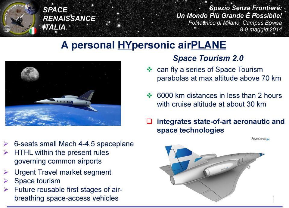 Future reusable first stages of airbreathing space-access vehicles Space Tourism 2.