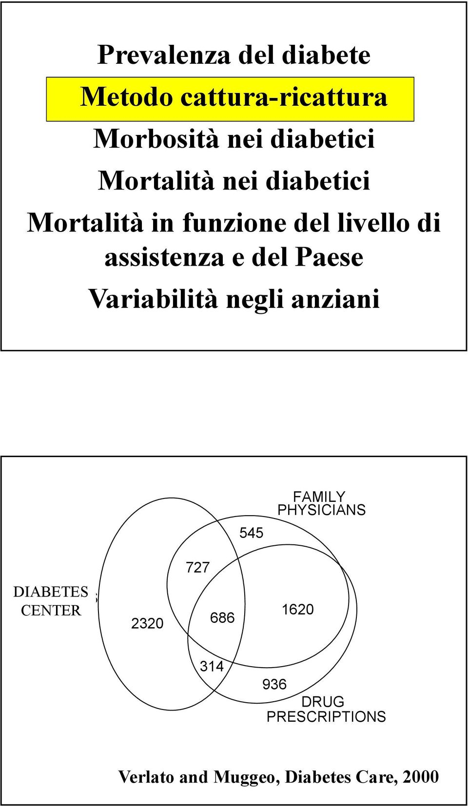 Paese Variabilità negli anziani 545 FAMILY PHYSICIANS DIABETES DIABETES CLINIC