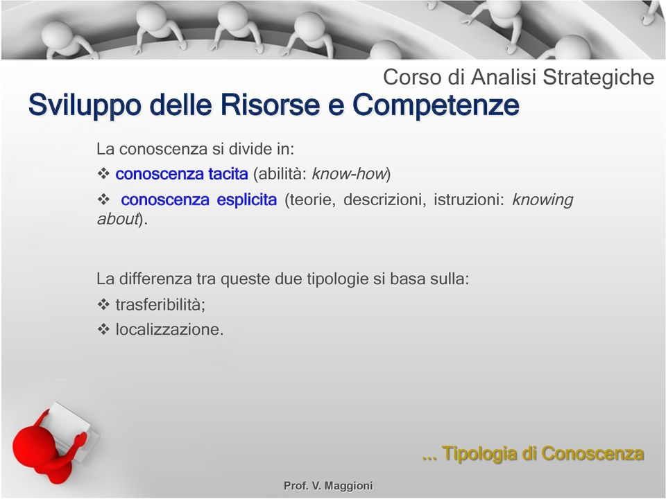 istruzioni: knowing about).
