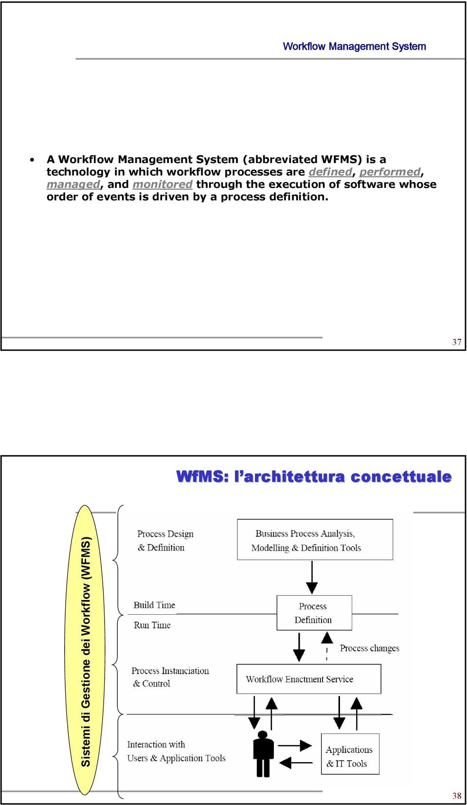 monitored through the execution of software whose order of events is driven by a