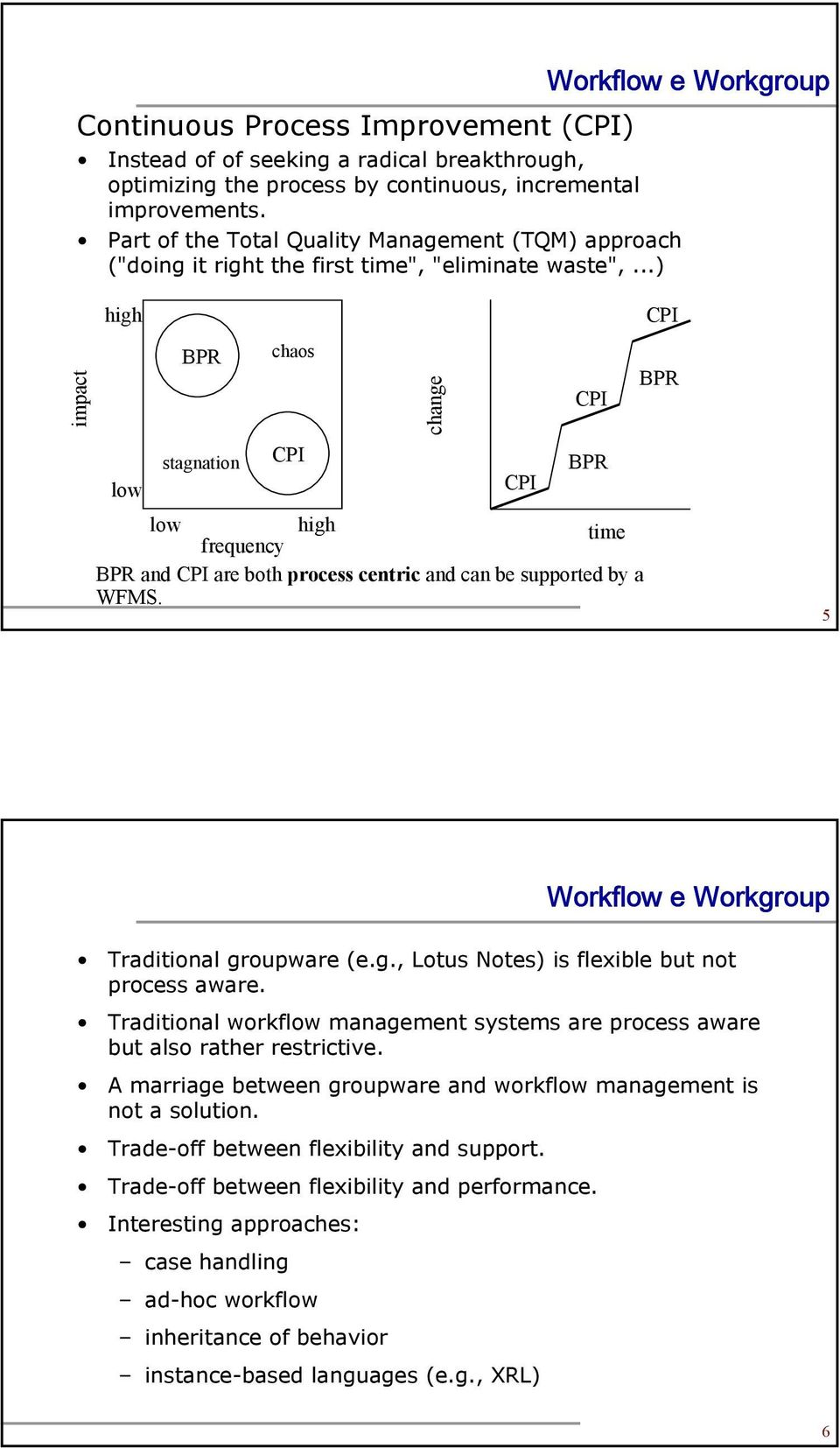 ..) Workflow e Workgroup impact high BPR chaos change CPI stagnation CPI BPR low CPI low high time frequency BPR and CPI are both process centric and can be supported by a WFMS.