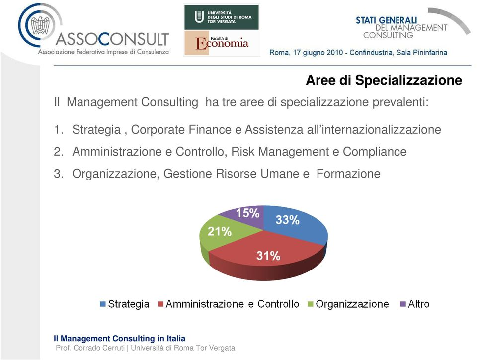 Strategia, Corporate Finance e Assistenza all internazionalizzazione 2.