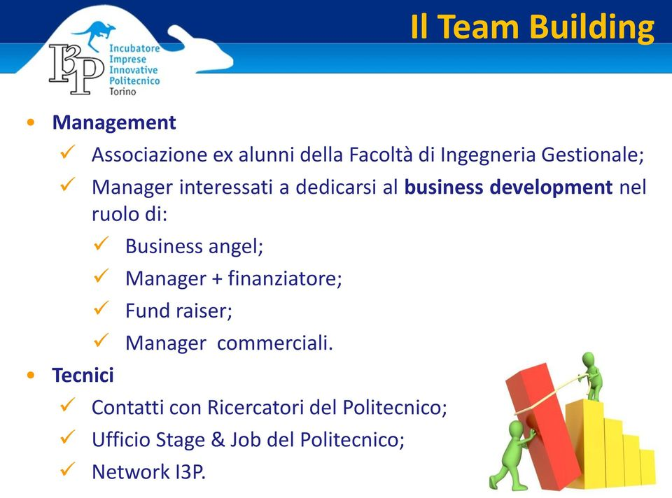 Tecnici Business angel; Manager + finanziatore; Fund raiser; Manager commerciali.