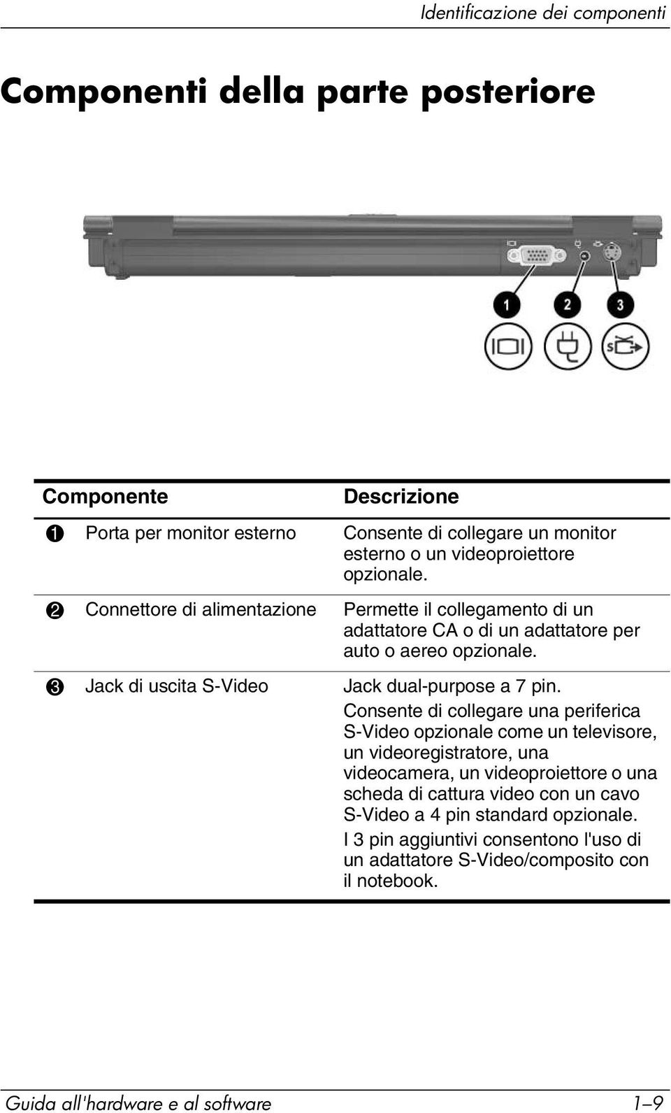 3 Jack di uscita S-Video Jack dual-purpose a 7 pin.