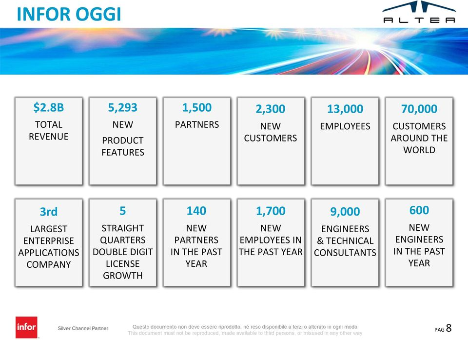70,000 CUSTOMERS AROUND THE WORLD 3rd 5 140 1,700 9,000 600 LARGEST ENTERPRISE APPLICATIONS