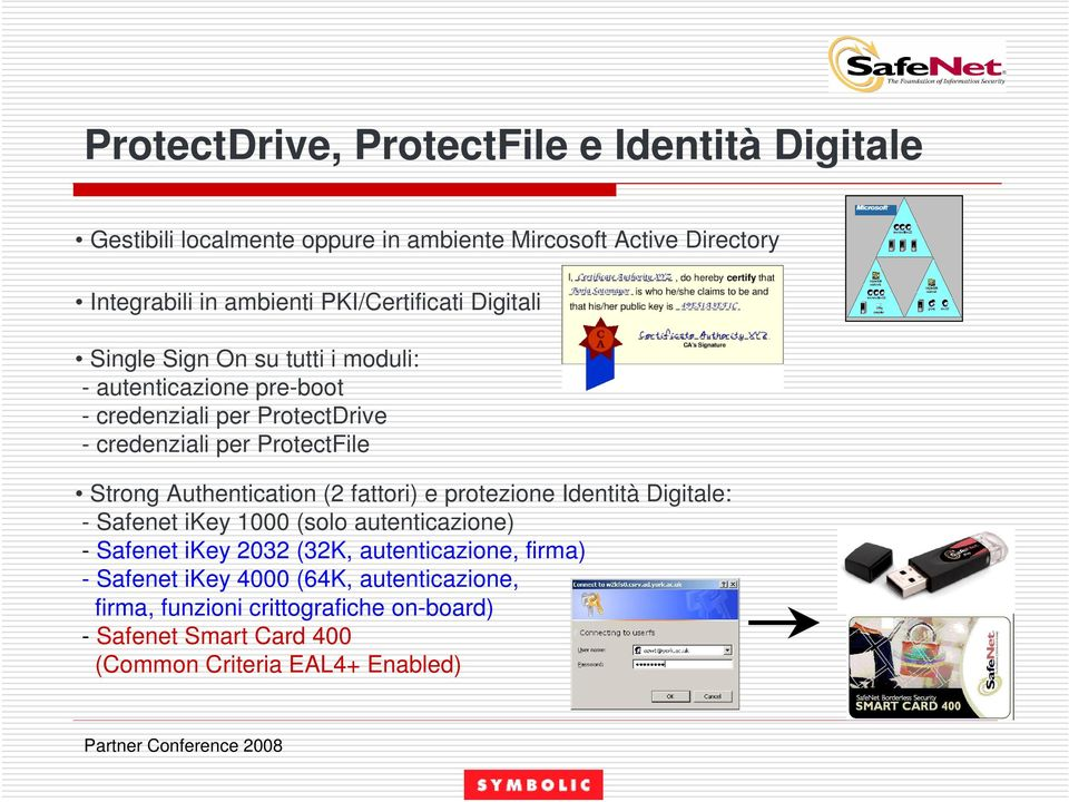 ProtectFile Strong Authentication (2 fattori) e protezione Identità Digitale: - Safenet ikey 1000 (solo autenticazione) - Safenet ikey 2032