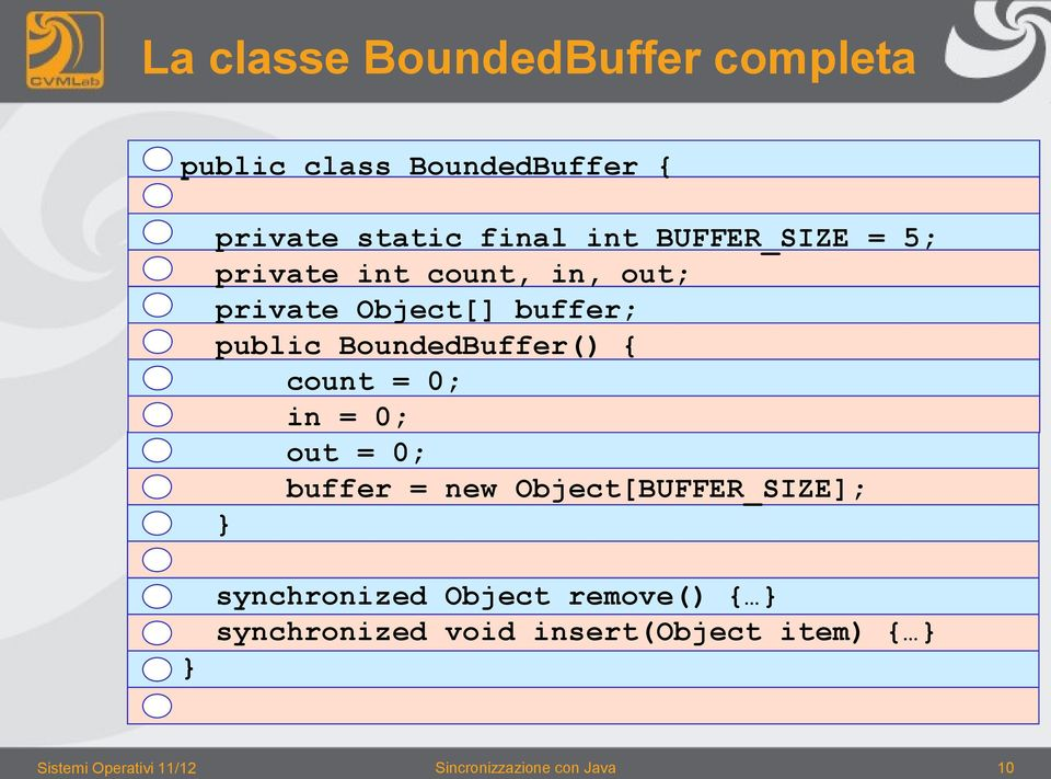 BoundedBuffer() { count = 0; in = 0; out = 0; buffer = new Object[BUFFER_SIZE];