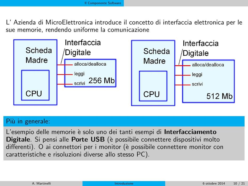 Digitale. Si pensi alle Porte USB (è possibile connettere dispositivi molto differenti).