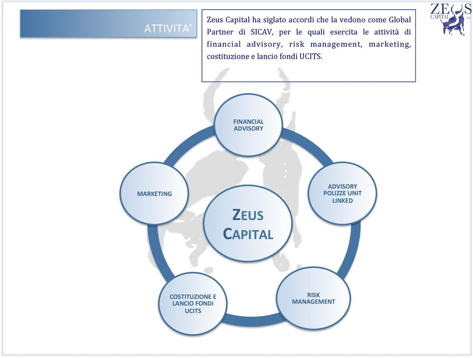 inancial advisory, risk management, marketing, costituzione e lancio fondi UCITS.