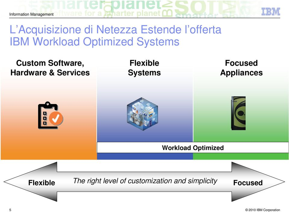 Flexible Systems Focused Appliances Workload Optimized