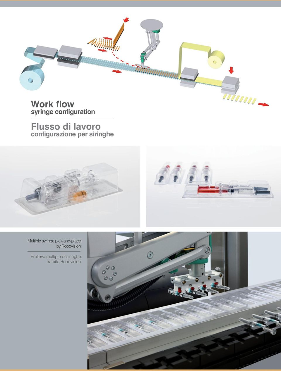 Multiple syringe pick-and-place by
