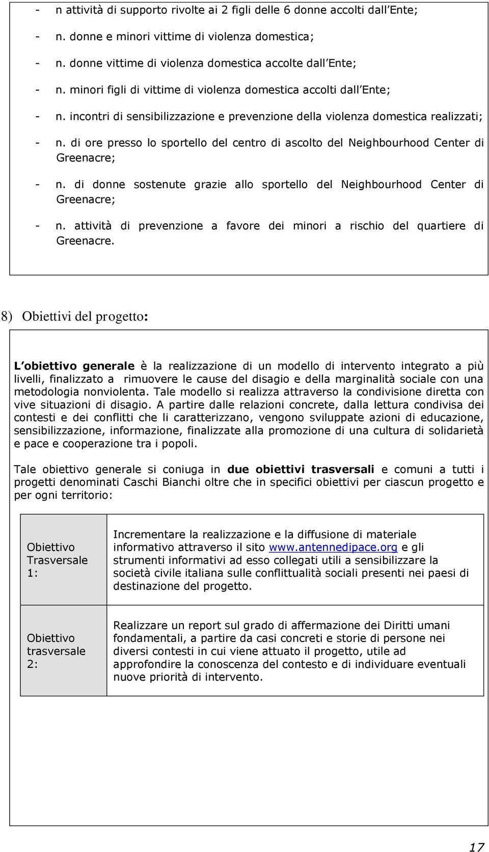 di ore presso lo sportello del centro di ascolto del Neighbourhood Center di Greenacre; - n. di donne sostenute grazie allo sportello del Neighbourhood Center di Greenacre; - n.