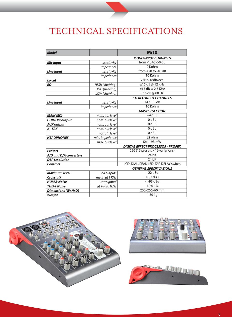 out level Presets A/D and D/A converters DSP resolution Controls Maximum level Crosstalk HUM & Noise THD + Noise Dimensions (WxHxD) Weight all outputs meas.