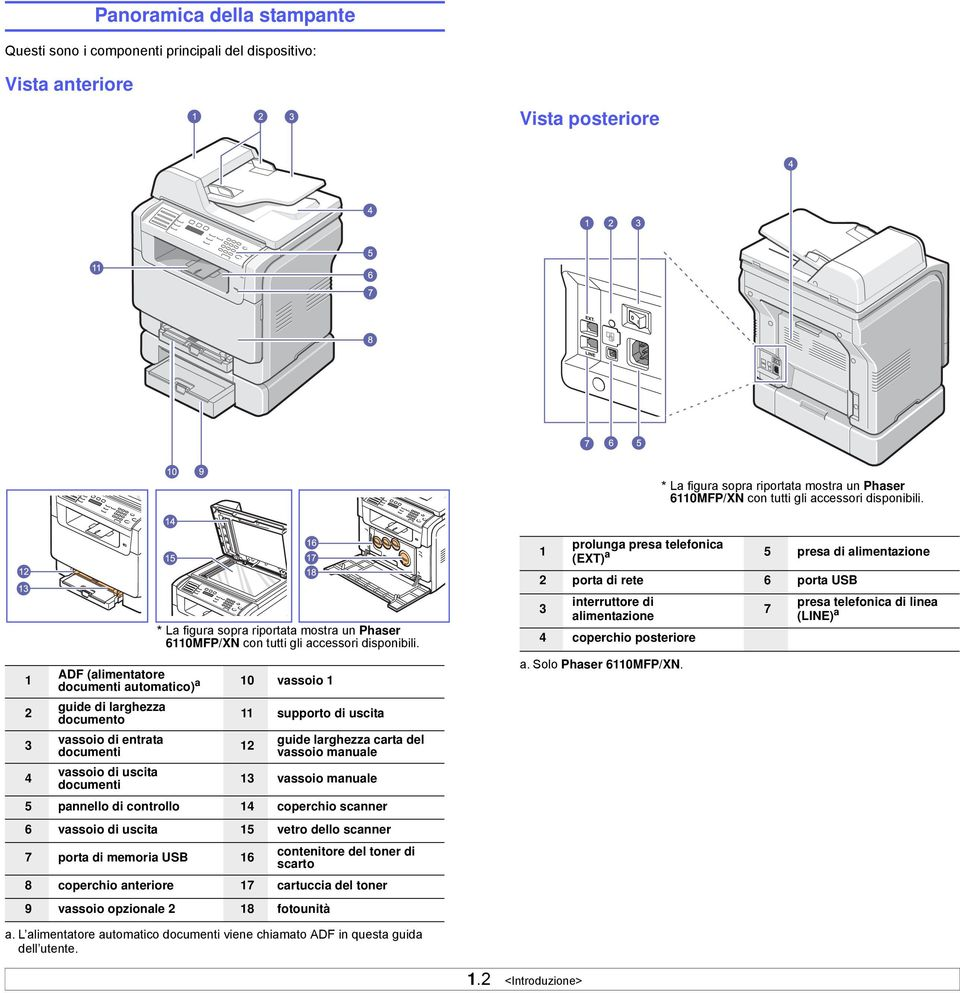 1 2 3 4 ADF (alimentatore documenti automatico) a guide di larghezza documento vassoio di entrata documenti vassoio di uscita documenti 10 vassoio 1 11 supporto di uscita 12 guide larghezza carta del