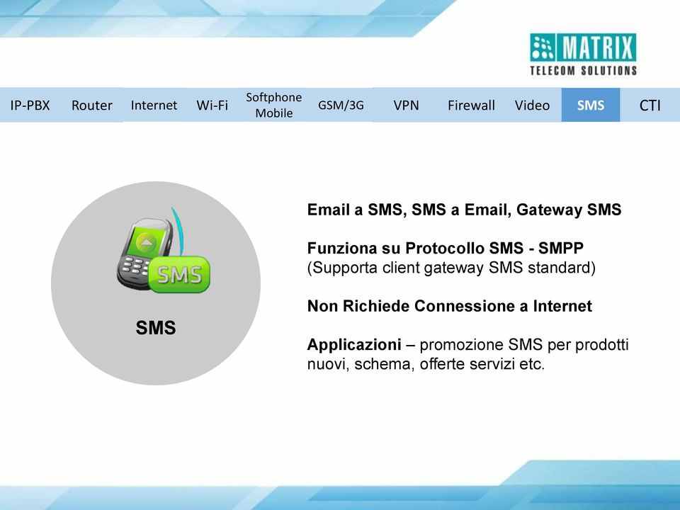 SMPP (Supporta client gateway SMS standard) Non Richiede Connessione a