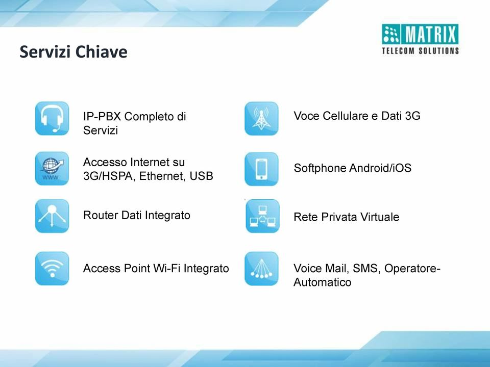 Android/iOS Router Dati Integrato Rete Privata Virtuale
