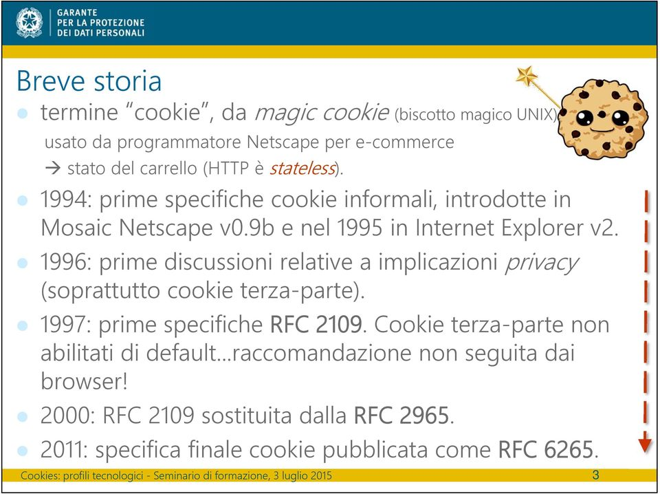 1996: prime discussioni relative a implicazioni privacy (soprattutto cookie terza-parte). 1997: prime specifiche RFC 2109.