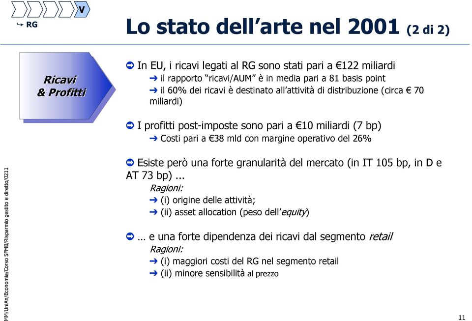 38 mld con margine operativo del 26% Esiste però una forte granularità del mercato (in IT 105 bp, in D e AT 73 bp).