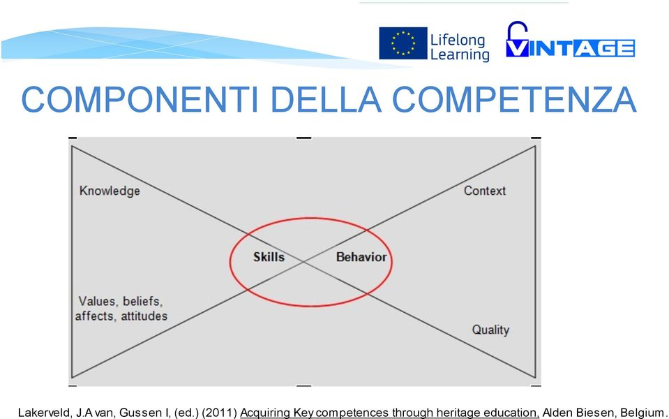 ) (2011) Acquiring Key competences