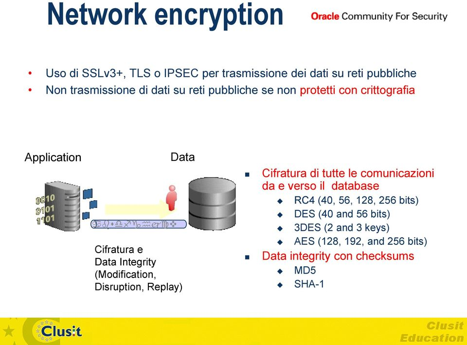 (Modification, Disruption, Replay) Cifratura di tutte le comunicazioni da e verso il database RC4 (40, 56, 128,