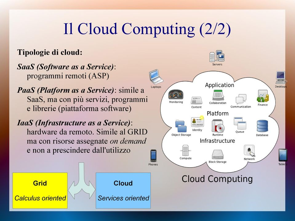 software) IaaS (Infrastructure as a Service): hardware da remoto.