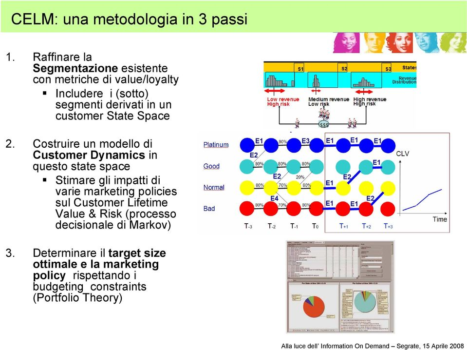 customer State Space 2.
