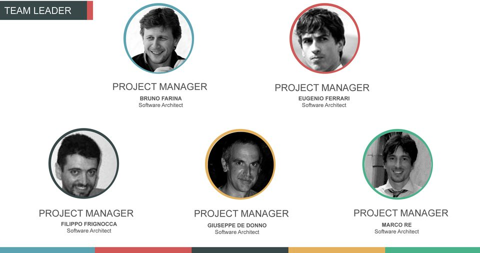 MANAGER FILIPPO FRIGNOCCA Software Architect PROJECT MANAGER