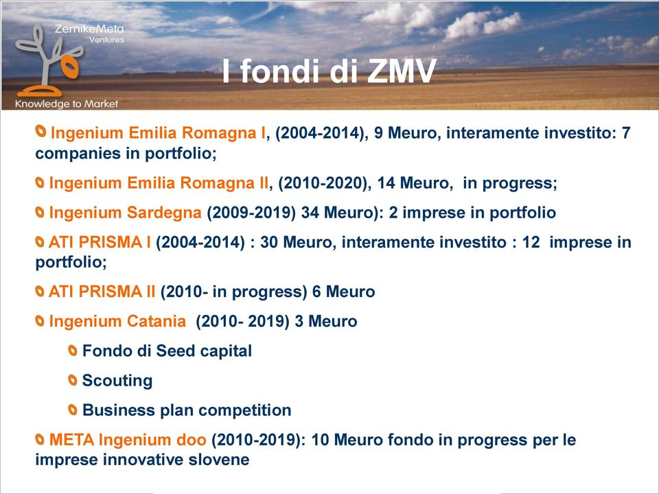Meuro, interamente investito : 12 imprese in portfolio; ATI PRISMA II (2010- in progress) 6 Meuro Ingenium Catania (2010-2019) 3 Meuro