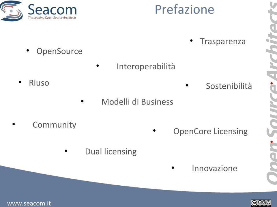 Business Community OpenCore