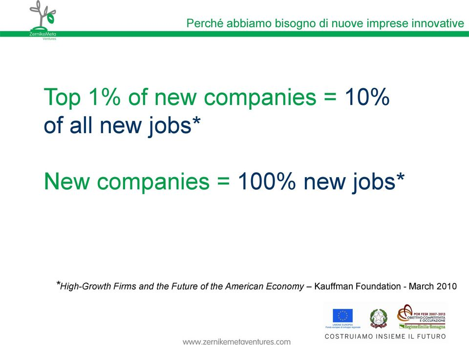 companies = 100% new jobs* *High-Growth Firms and the