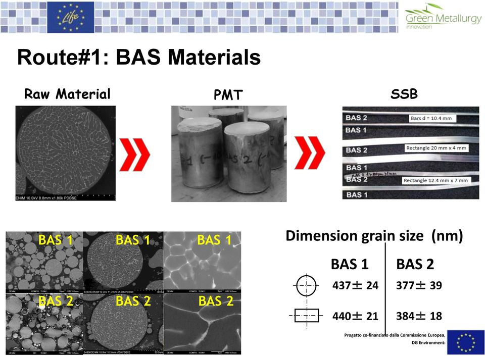 BAS 2 Dimension grain size (nm) BAS 1