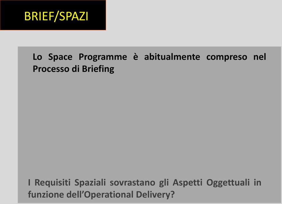 Briefing I Requisiti Spaziali sovrastano