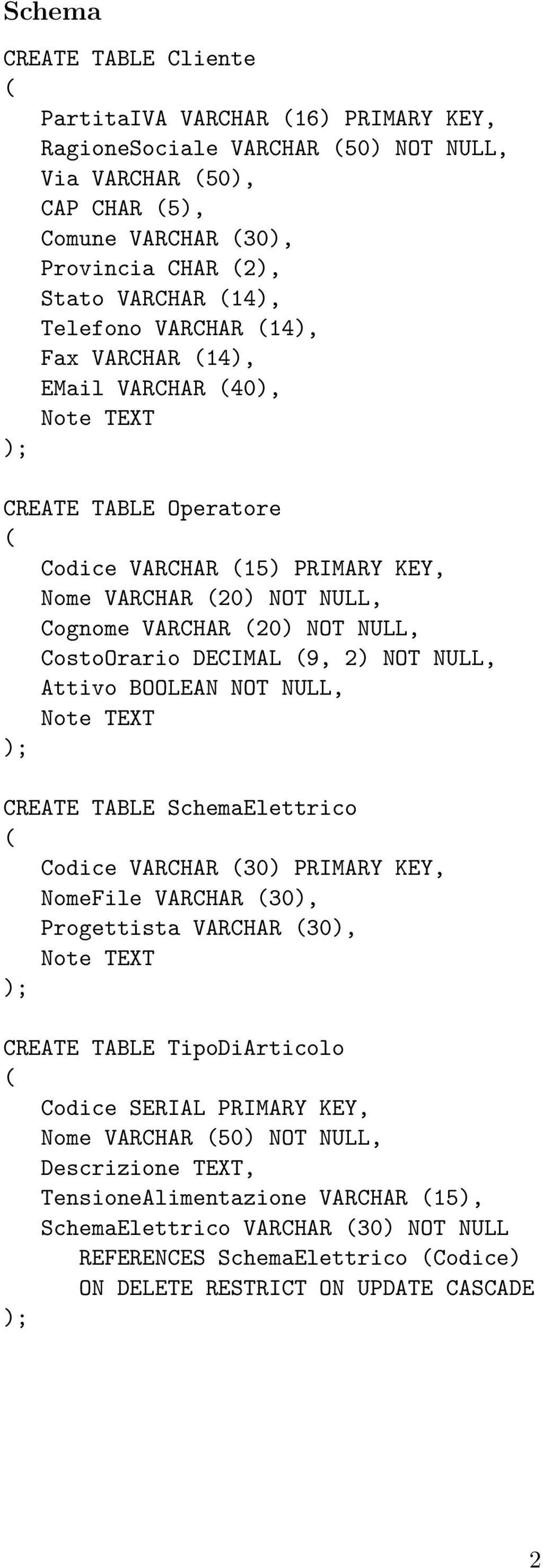 9, 2) NOT NULL, Attivo BOOLEAN NOT NULL, Note TEXT CREATE TABLE SchemaElettrico VARCHAR 30) PRIMARY KEY, NomeFile VARCHAR 30), Progettista VARCHAR 30), Note TEXT CREATE TABLE TipoDiArticolo