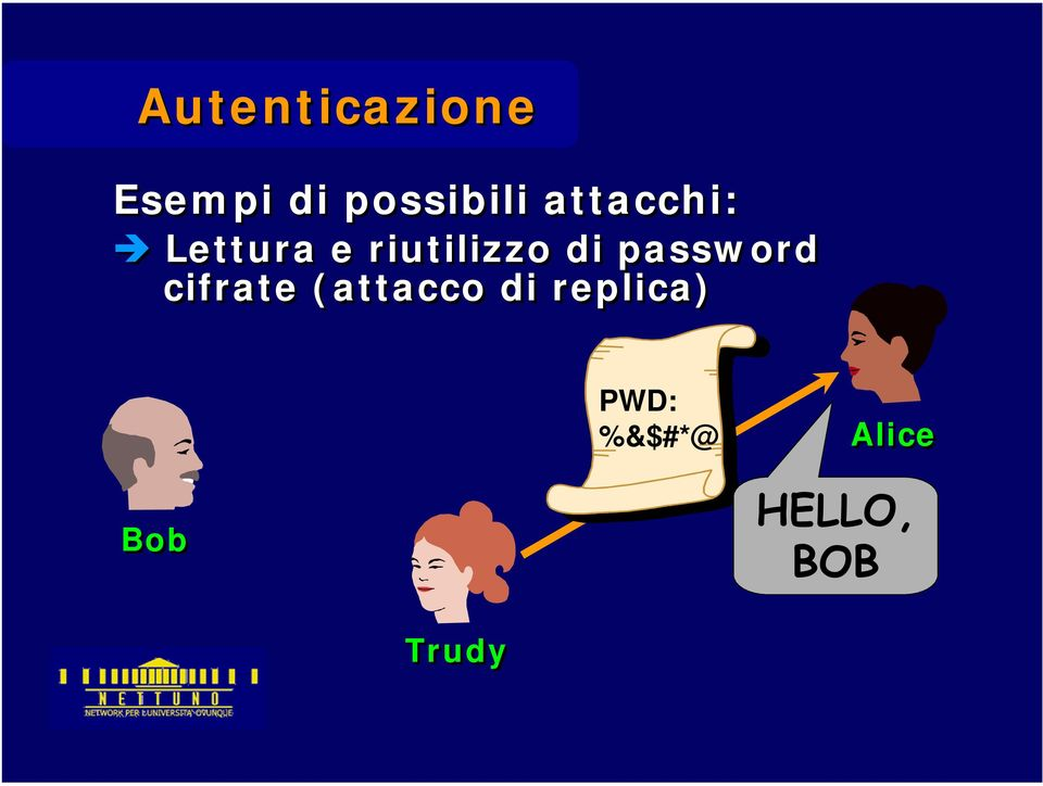 password cifrate (attacco di