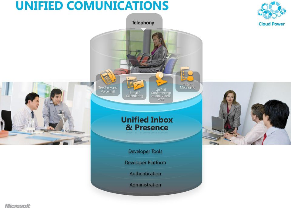 Conferencing: Audio, Video, Web Instant Messaging