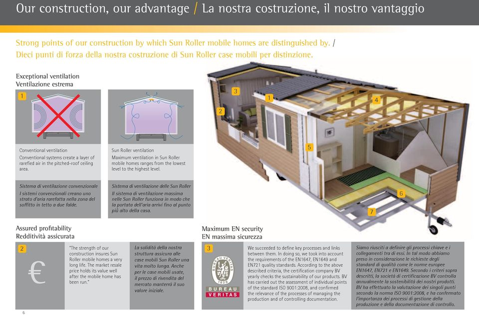 Exceptional ventilation Ventilazione estrema 1 3 1 4 2 Conventional ventilation Conventional systems create a layer of rarefied air in the pitched-roof ceiling area.
