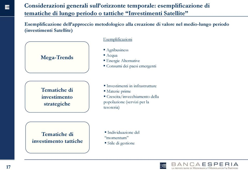 Mega-Trends Agribusiness Acqua Energie Alternative Consumi dei paesi emergenti Tematiche di investimento strategiche Investimenti in