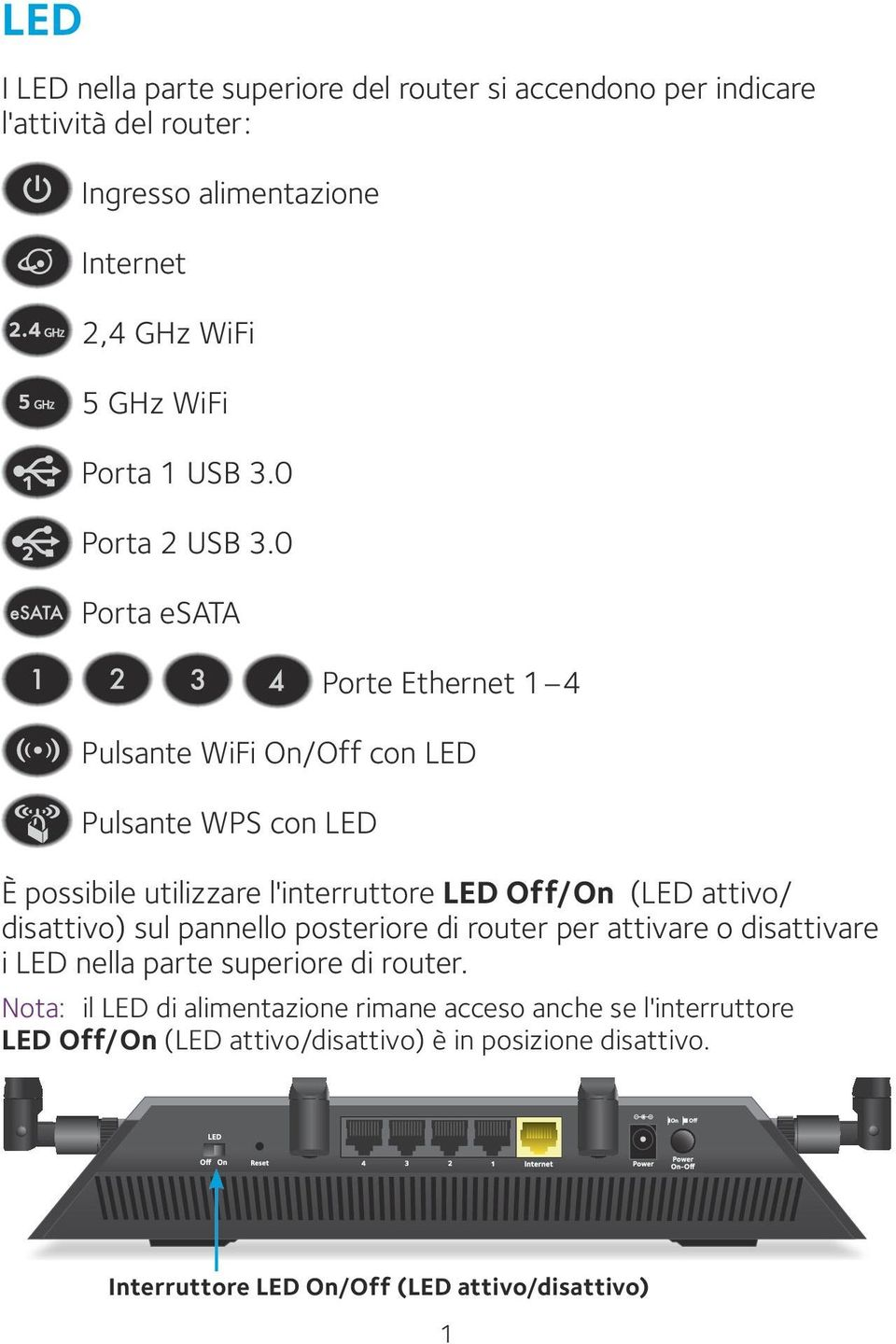 0 Porta esata Porte Ethernet 1 4 Pulsante WiFi On/Off con LED Pulsante WPS con LED È possibile utilizzare l'interruttore LED Off/On (LED attivo/