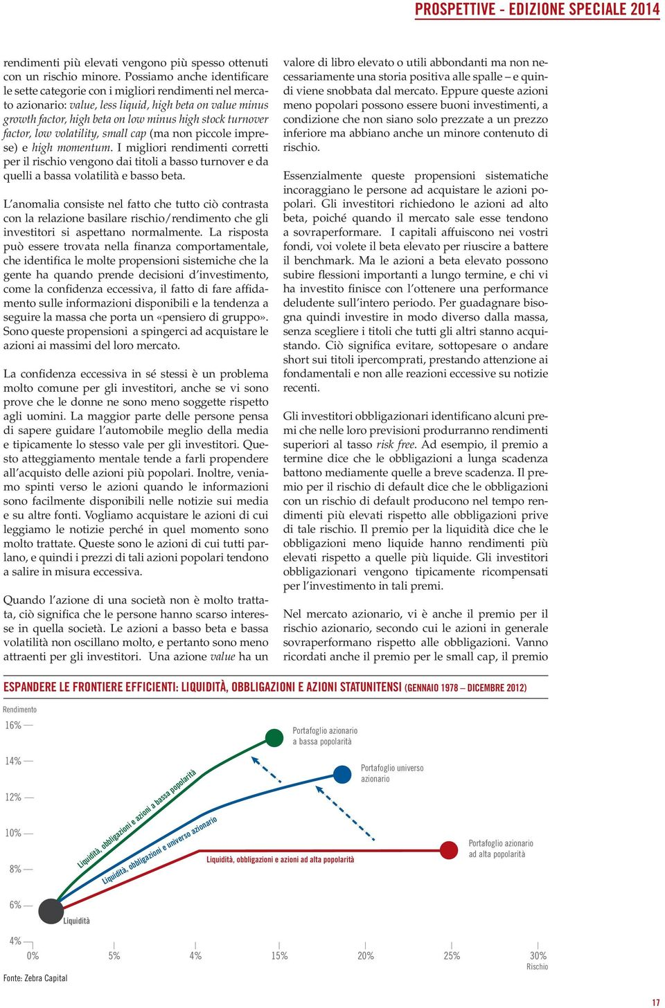 factor, low volatility, small cap (ma non piccole imprese) e high momentum.