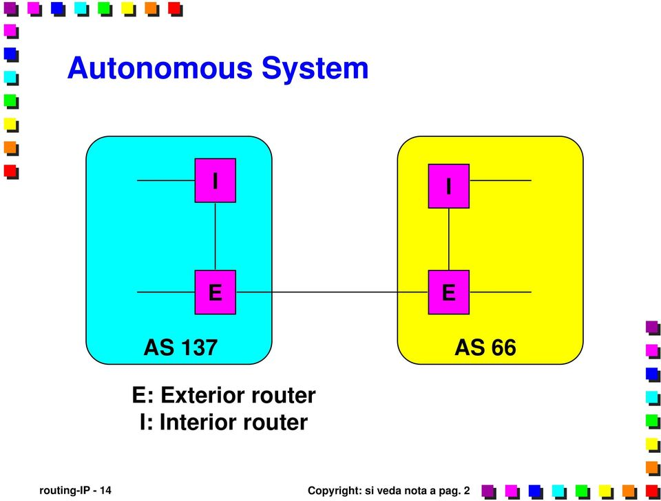 Interior router routing-ip - 14