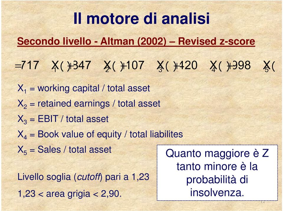 3 = EBIT / total asset X 4 = Book value of equity / total liabilites X 5 = Sales / total asset Livello soglia
