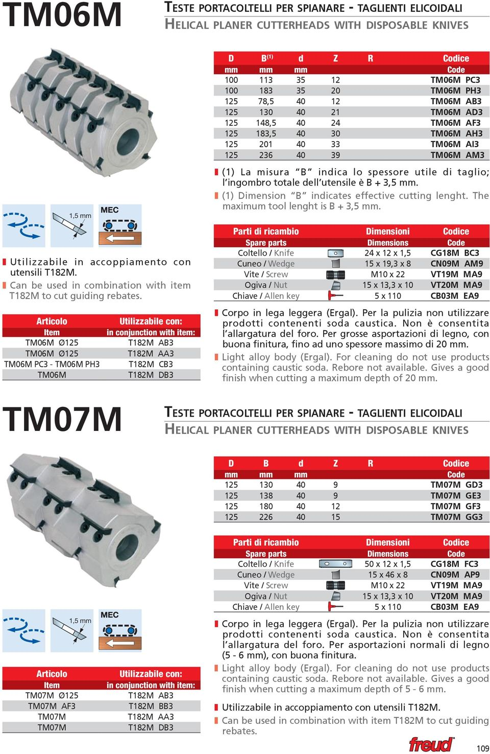 T182M. Can be use in combination with item T182M to cut guiing rebates.